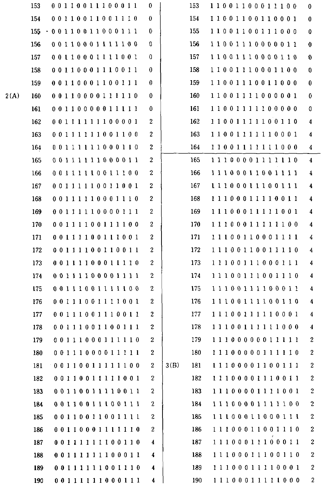 Figure kpo00054