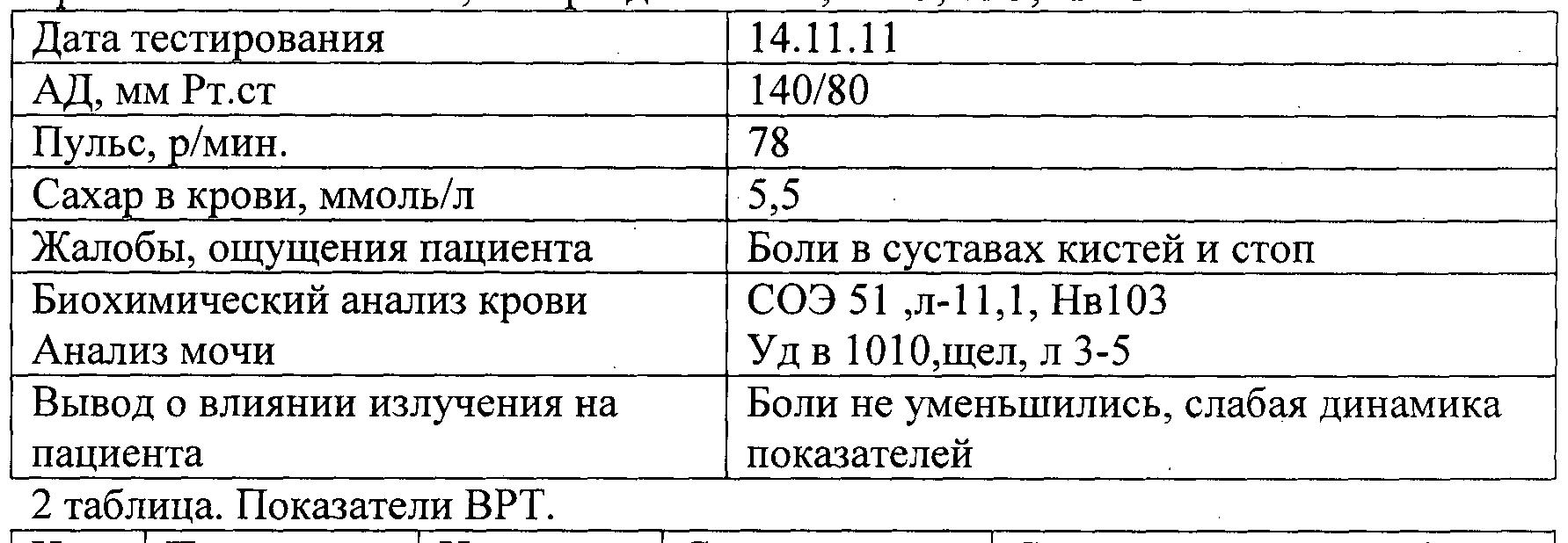 Код анализа крови 0003 рфмк анализ крови норма при беременности