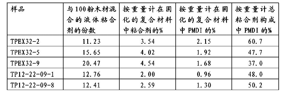 Figure CN102439056BD01041