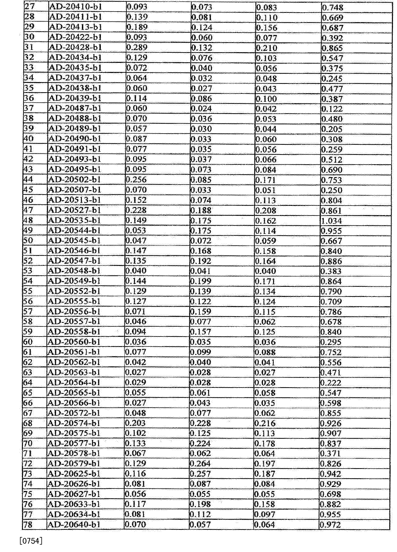 Figure CN105125572AD01351