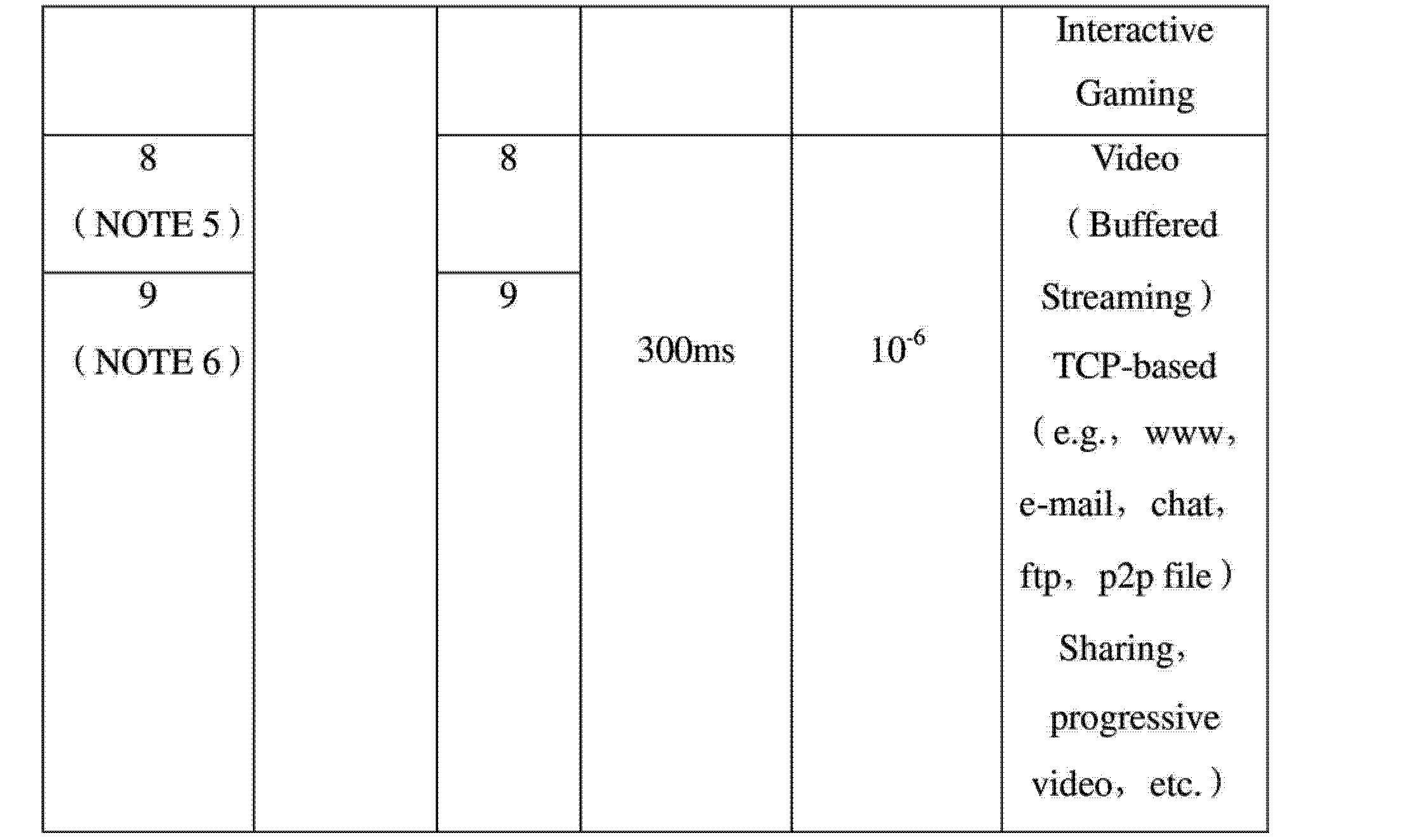 Figure CN101932038BD00071