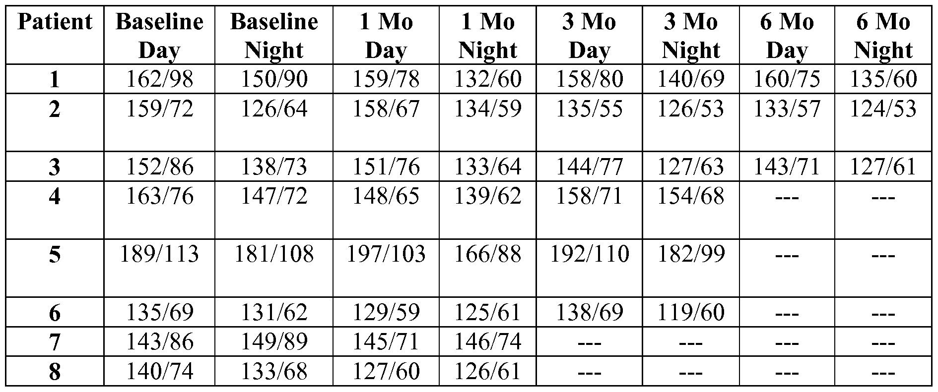 127 68 monitor de presión arterial