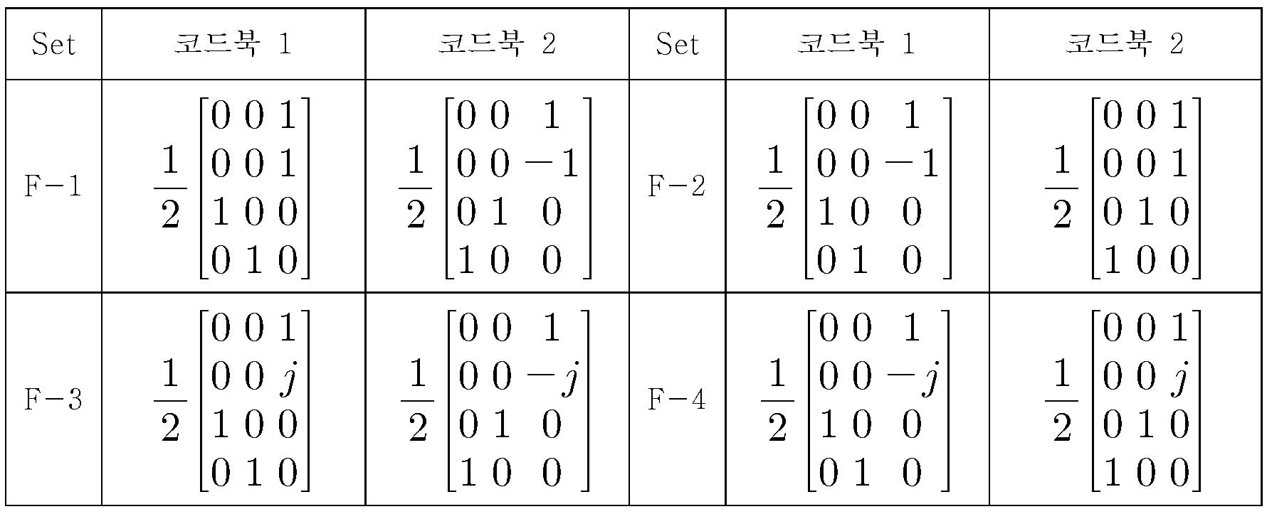 Figure 112010009825391-pat00148
