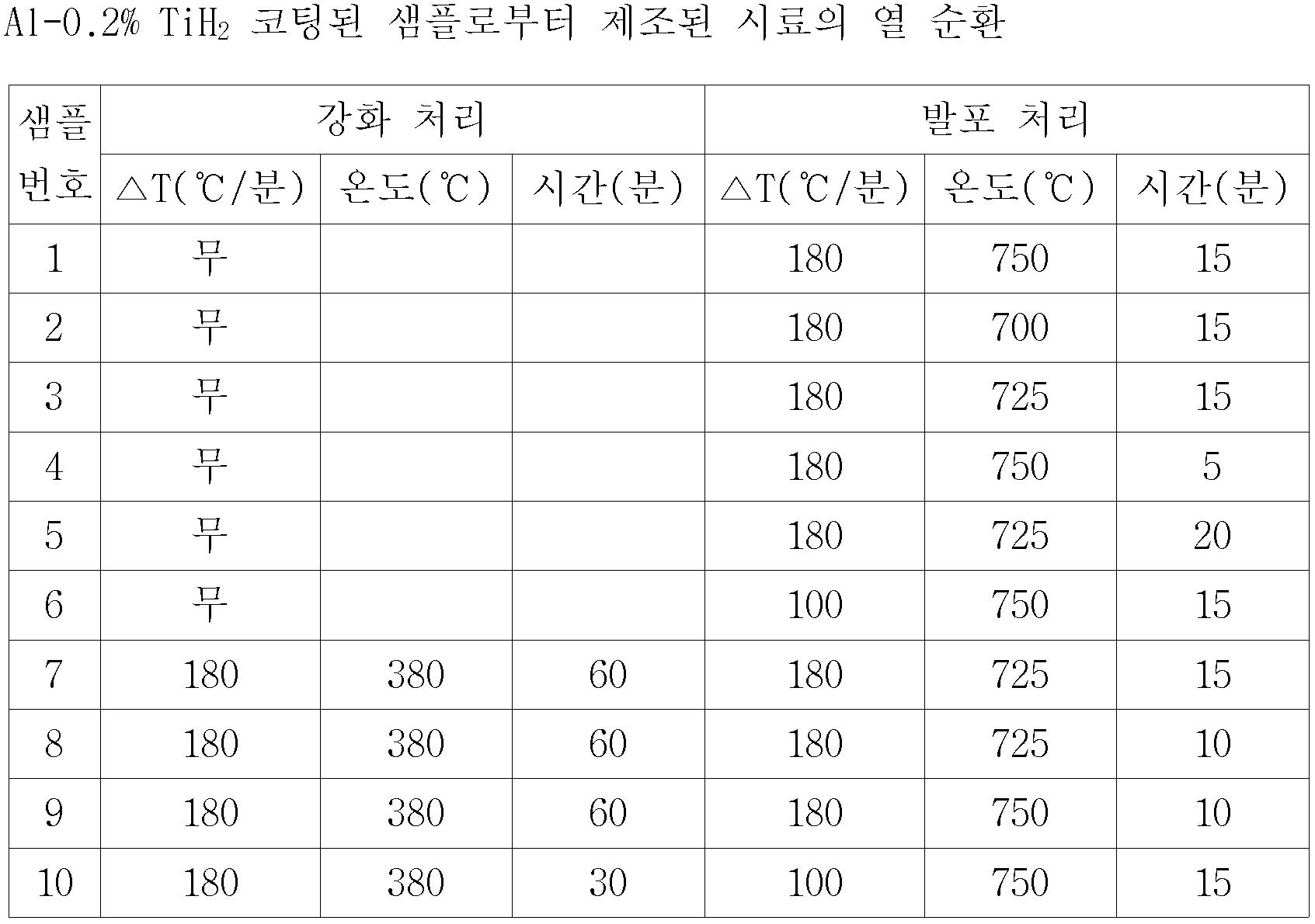 Figure 112008060729736-PCT00002