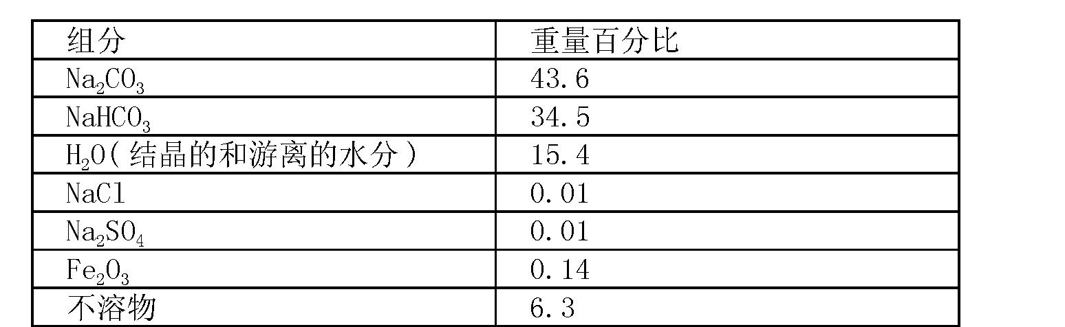 Figure CN102264644BD00041