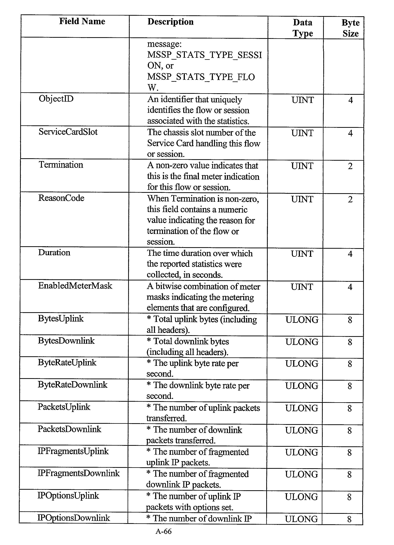 Figure US20030177283A1-20030918-P00066