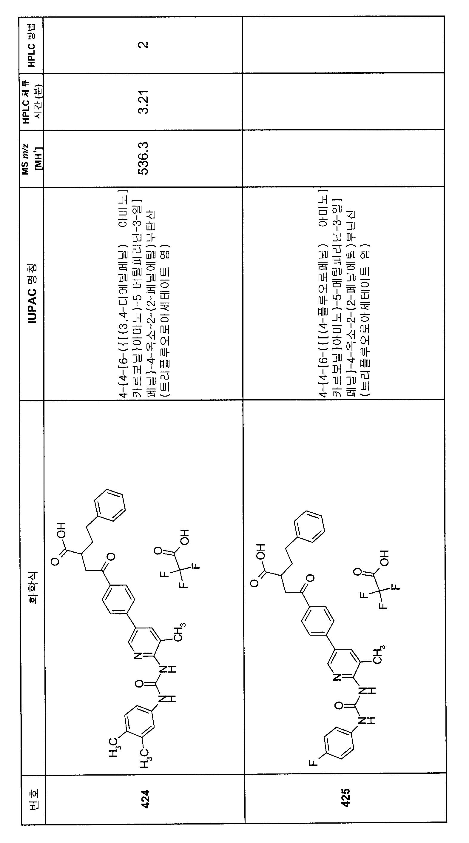 Figure 112007082249387-PCT00269