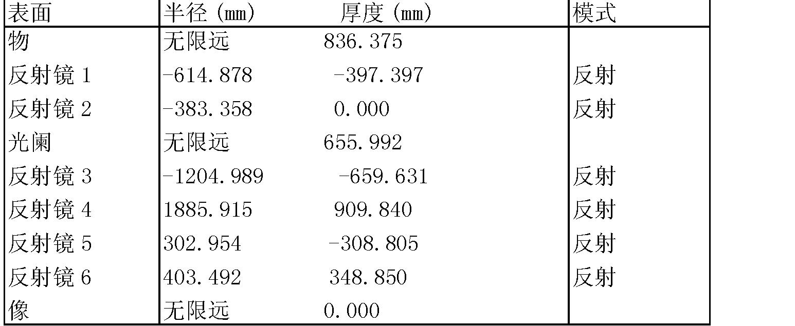 Figure CN101416117BD00241