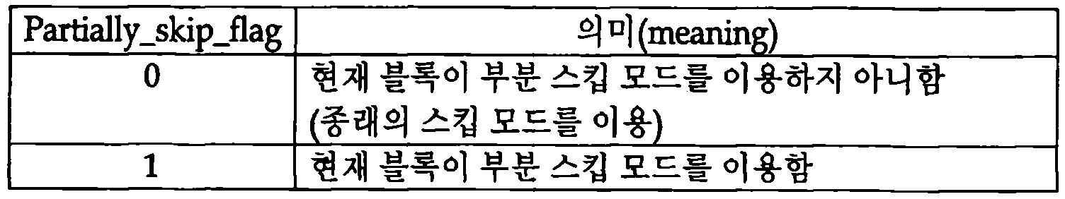 Figure 112017019472858-pat00013