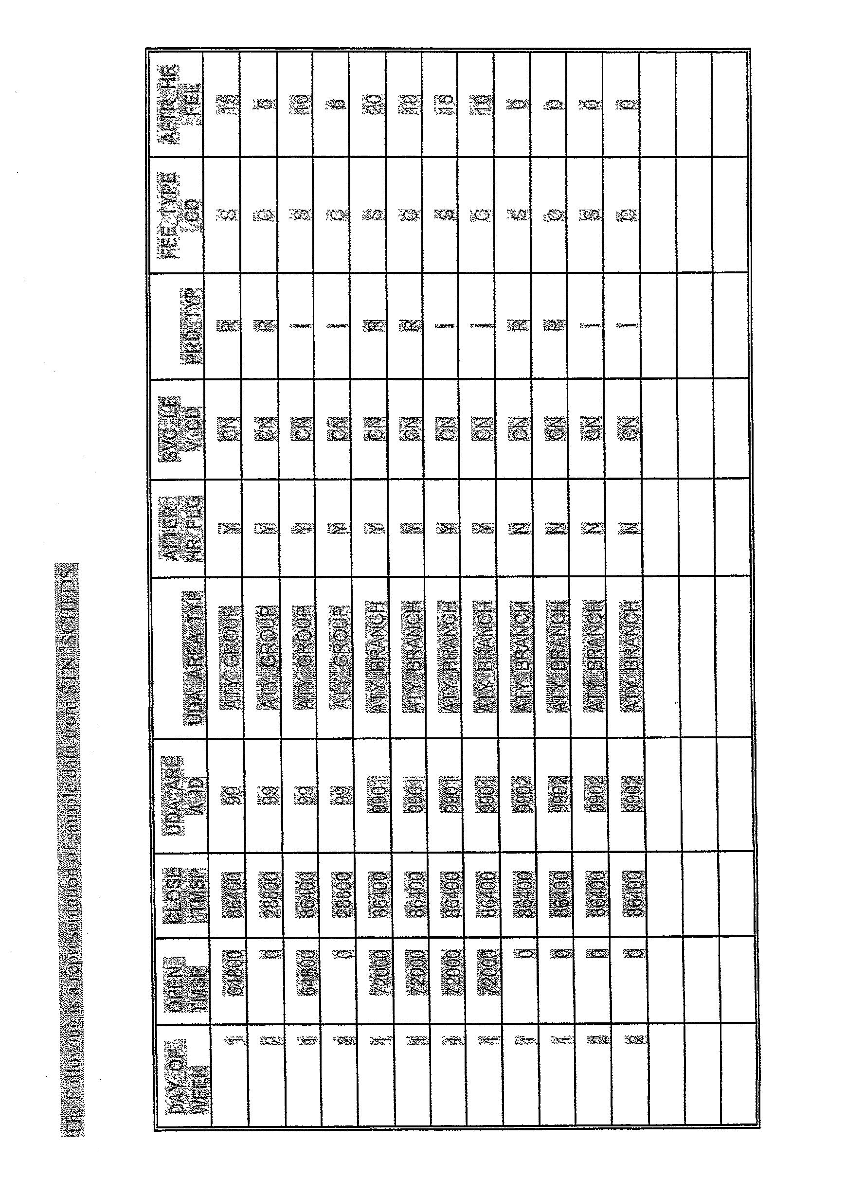Figure US20030125992A1-20030703-P00839