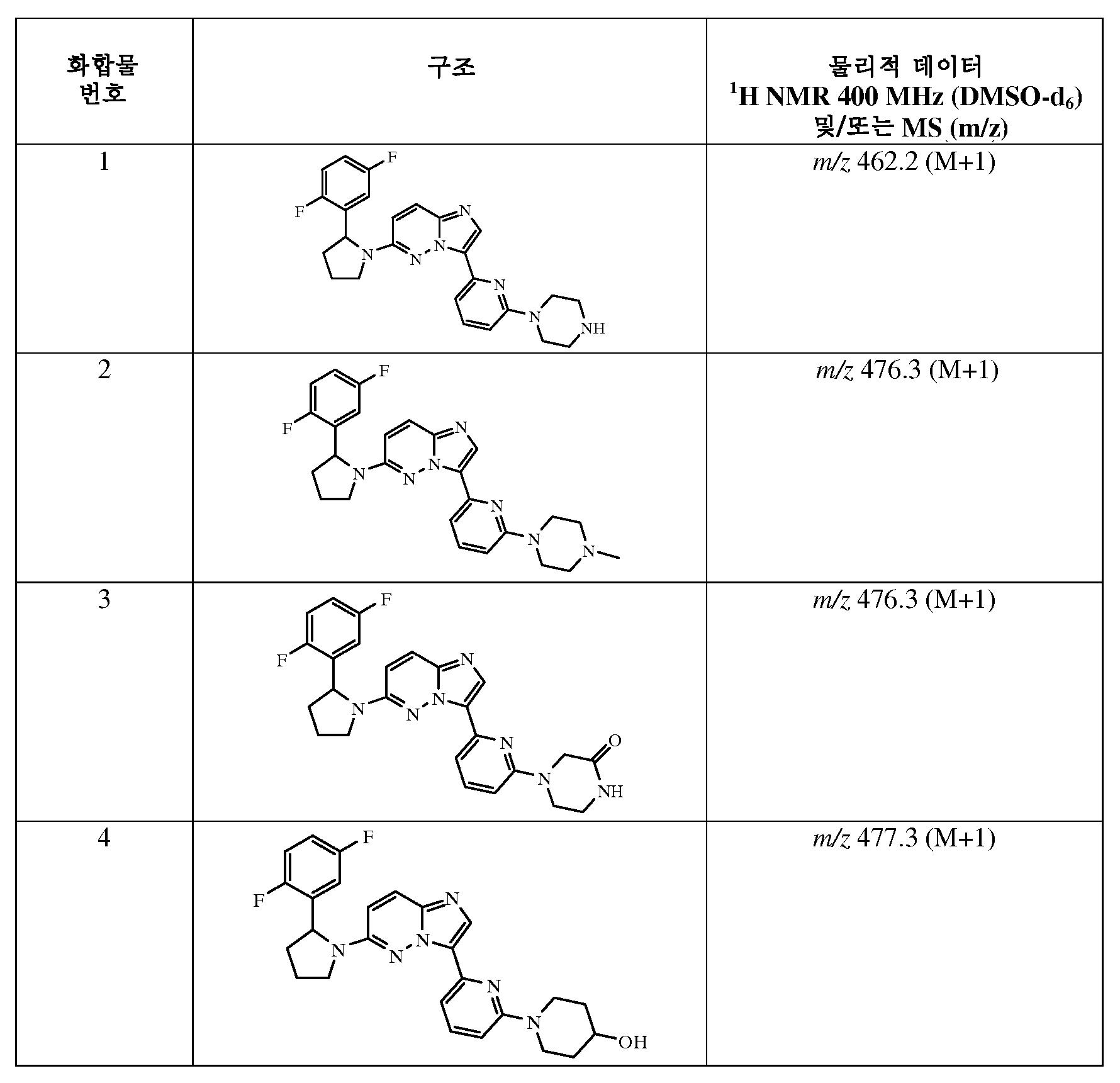 Figure 112010081398093-pct00081
