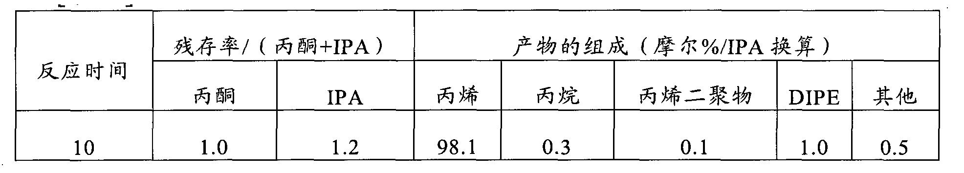 Figure CN103068968AD00431