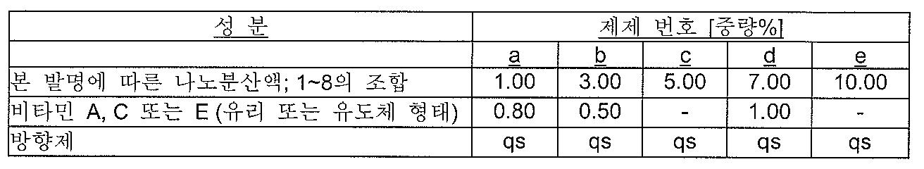 Figure 112008036677090-PCT00065