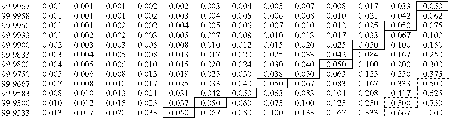 Figure US08524695-20130903-C00006