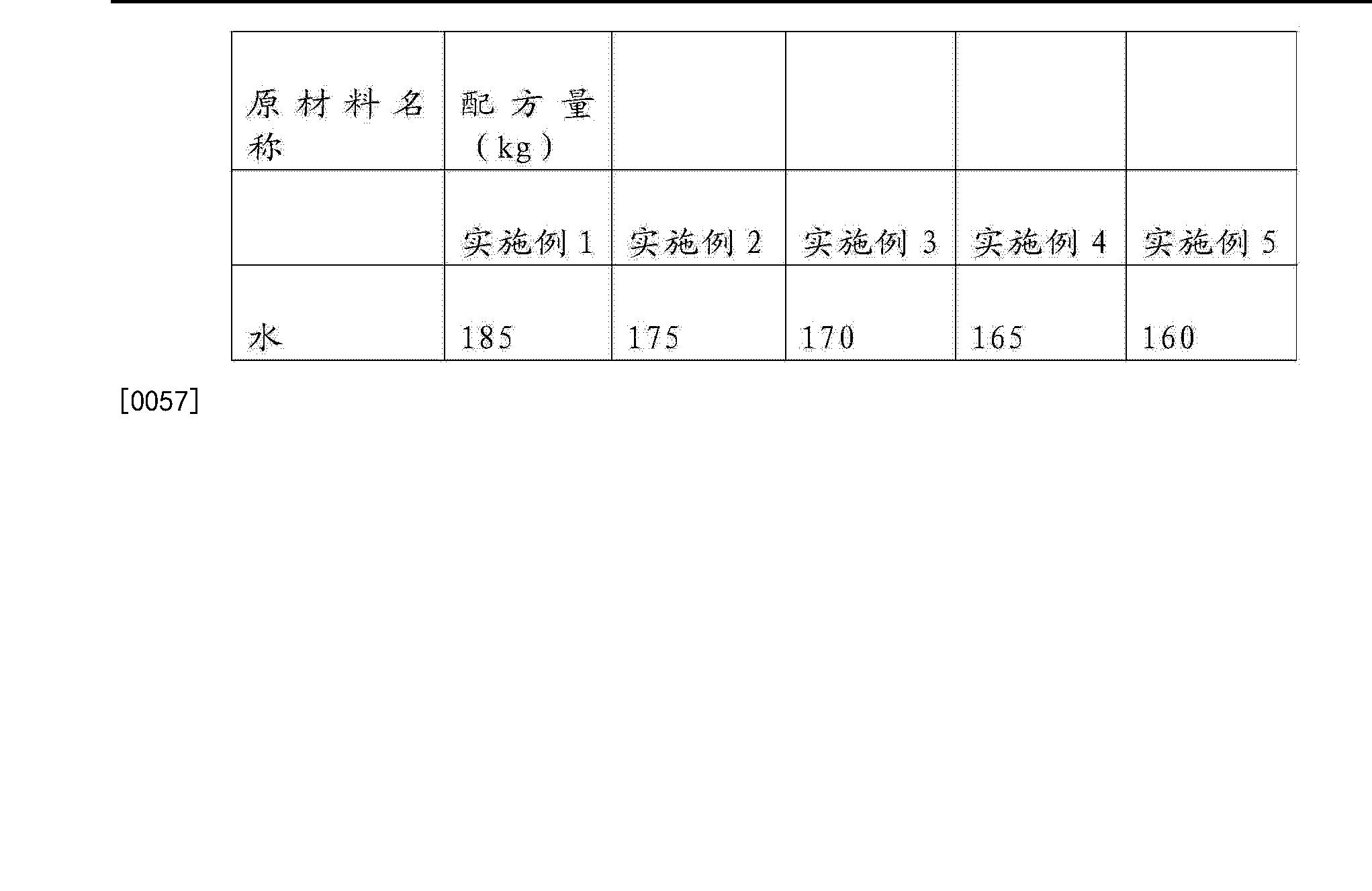 Figure CN104530889AD00071
