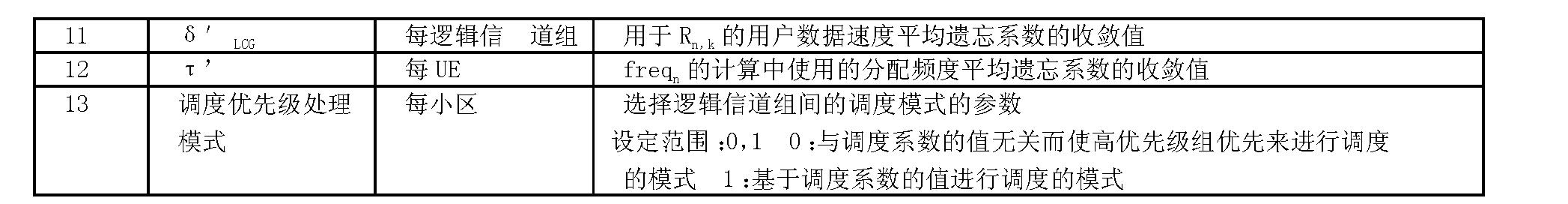 Figure CN101669401BD00181