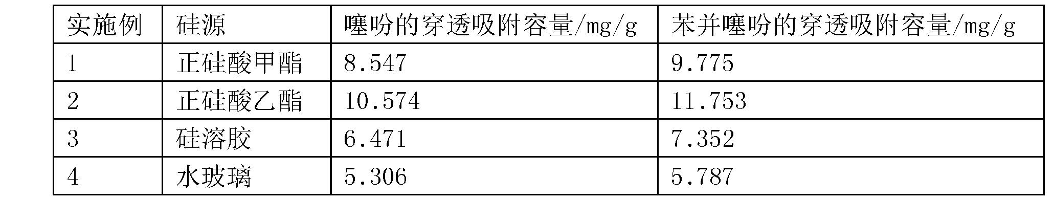 Figure CN106111054AD00051
