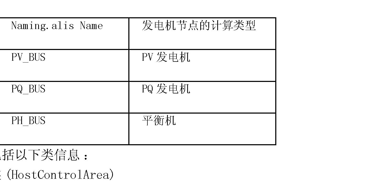 Figure CN102508950BD00061