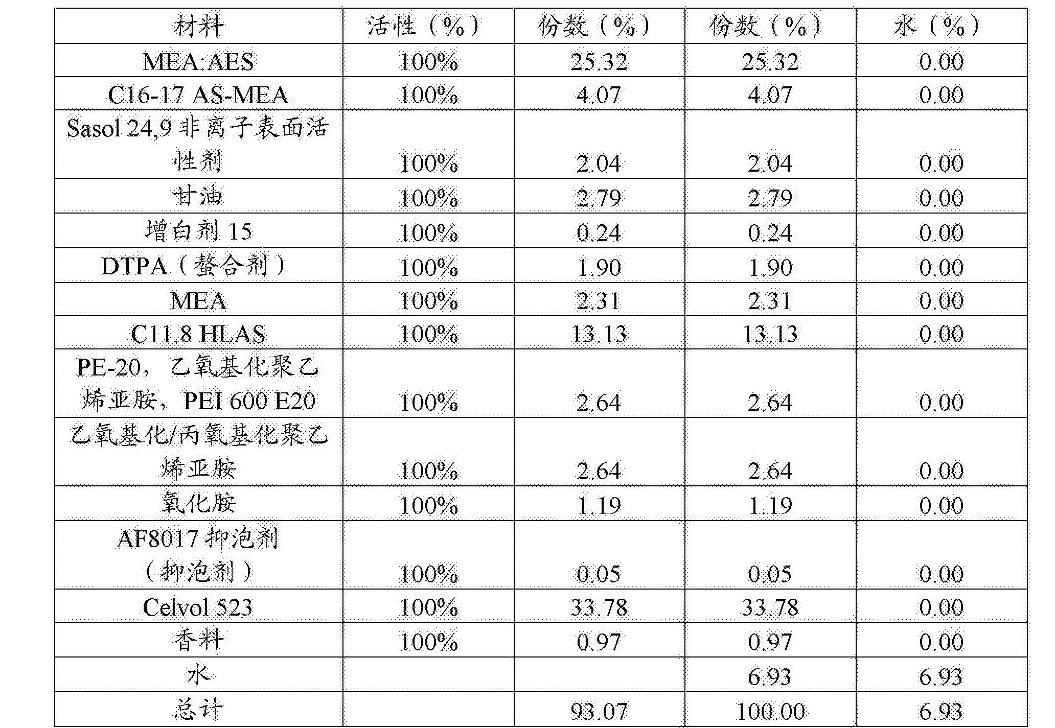 Figure CN103025929BD00691