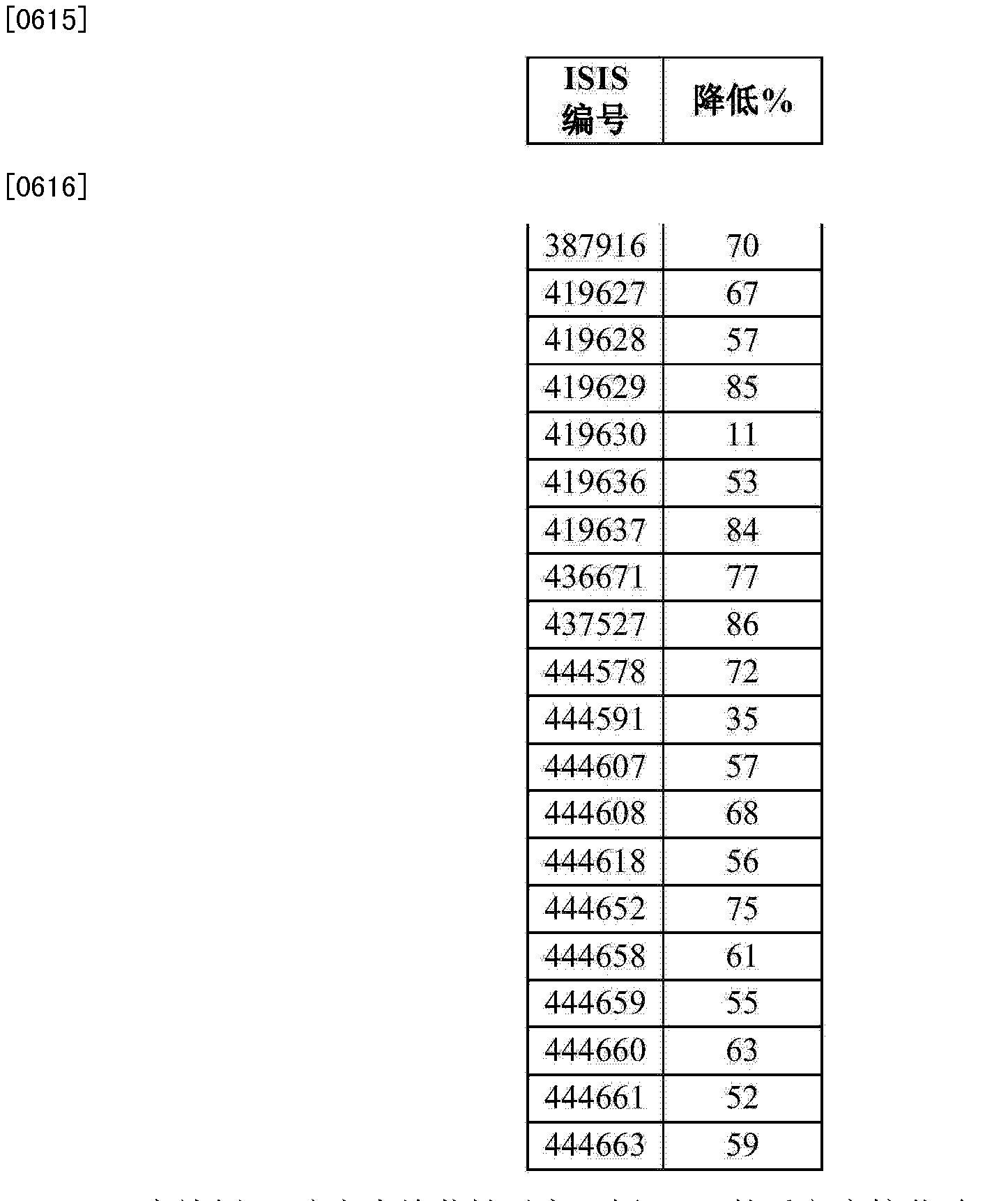 Figure CN104894129AD00721