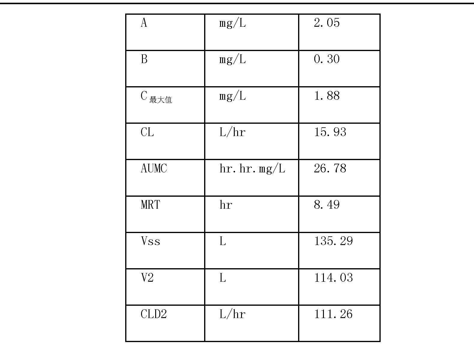 Figure CN102202649AD00261