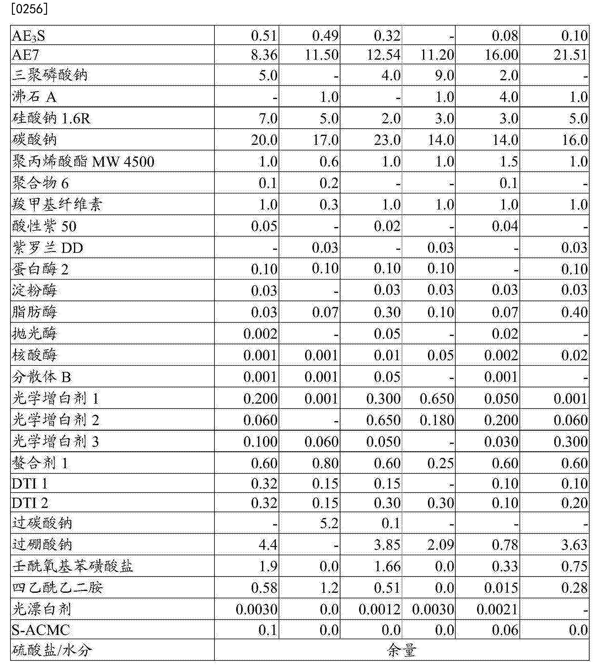 Figure CN107820515AD00351
