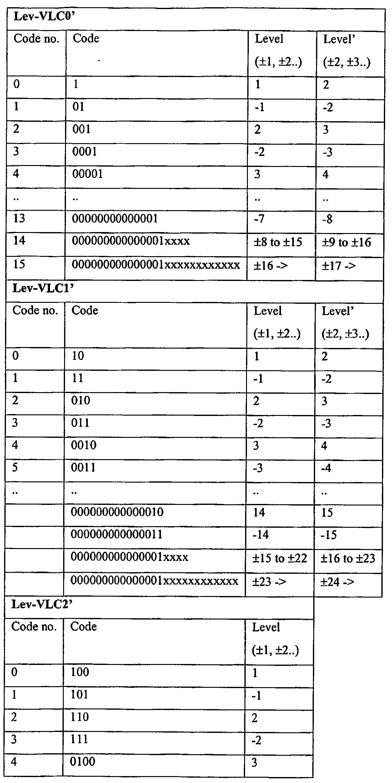 Figure 112004043188316-pct00016