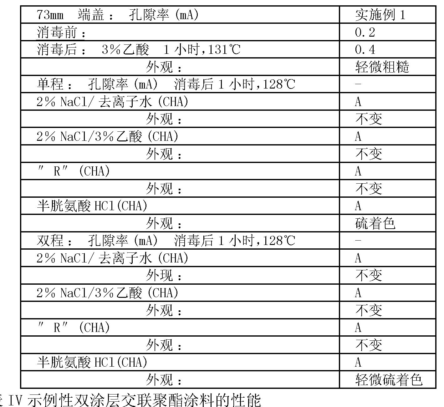 Figure CN101258207BD00191