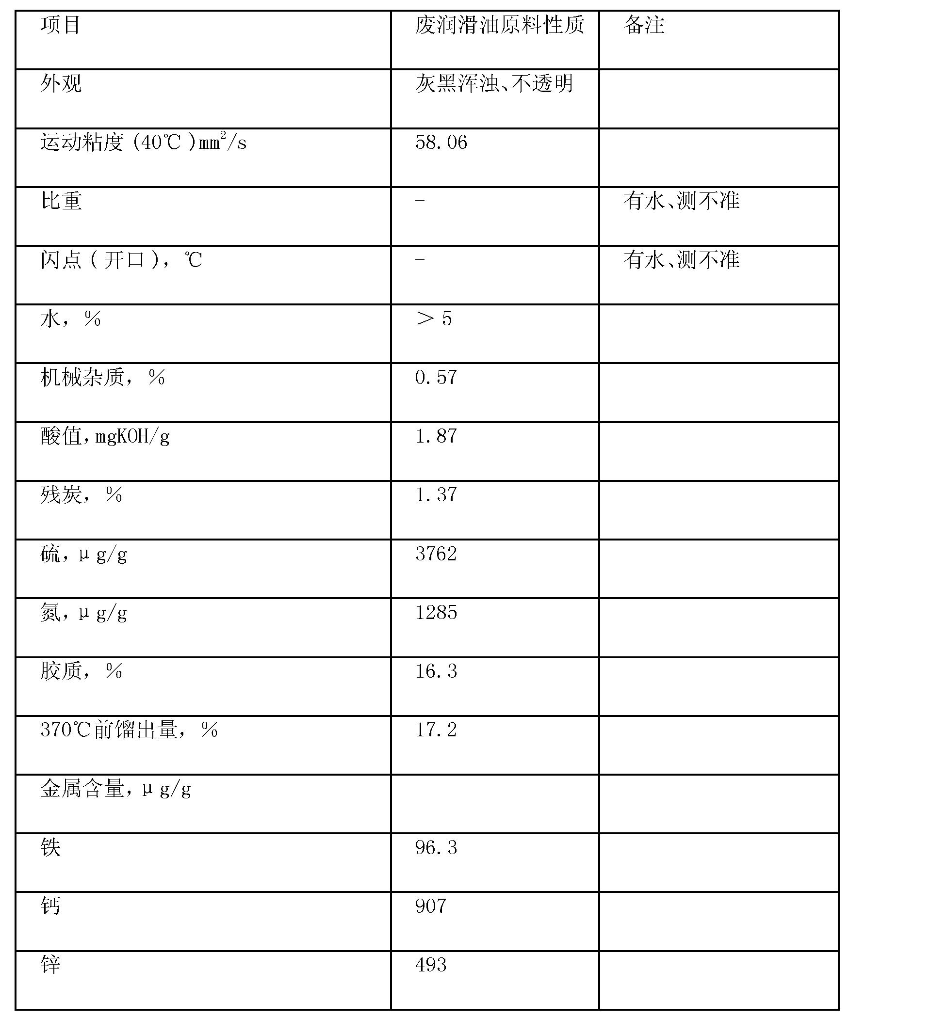 Figure CN102504933BD00071