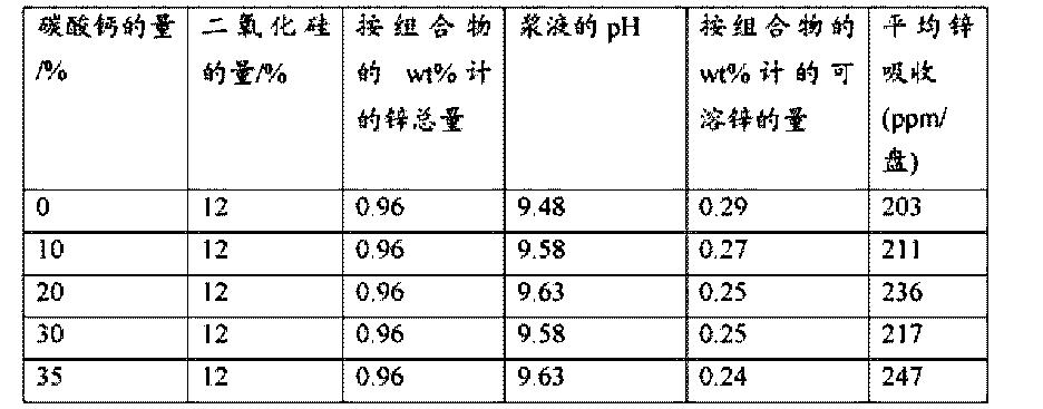 Figure CN104981273AD00132