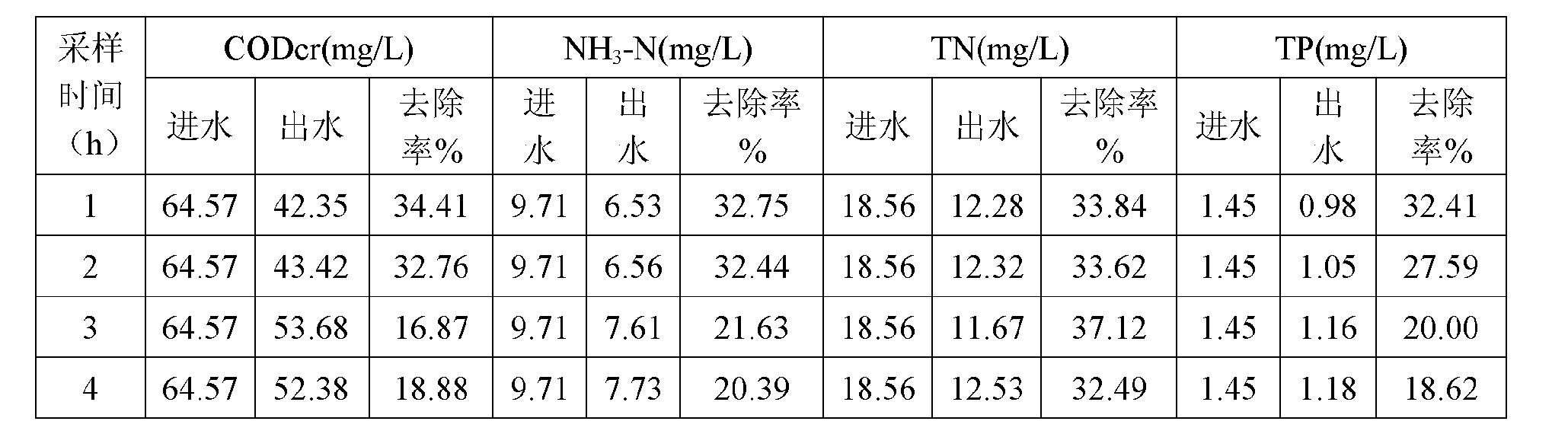 Figure CN102489245BD00071
