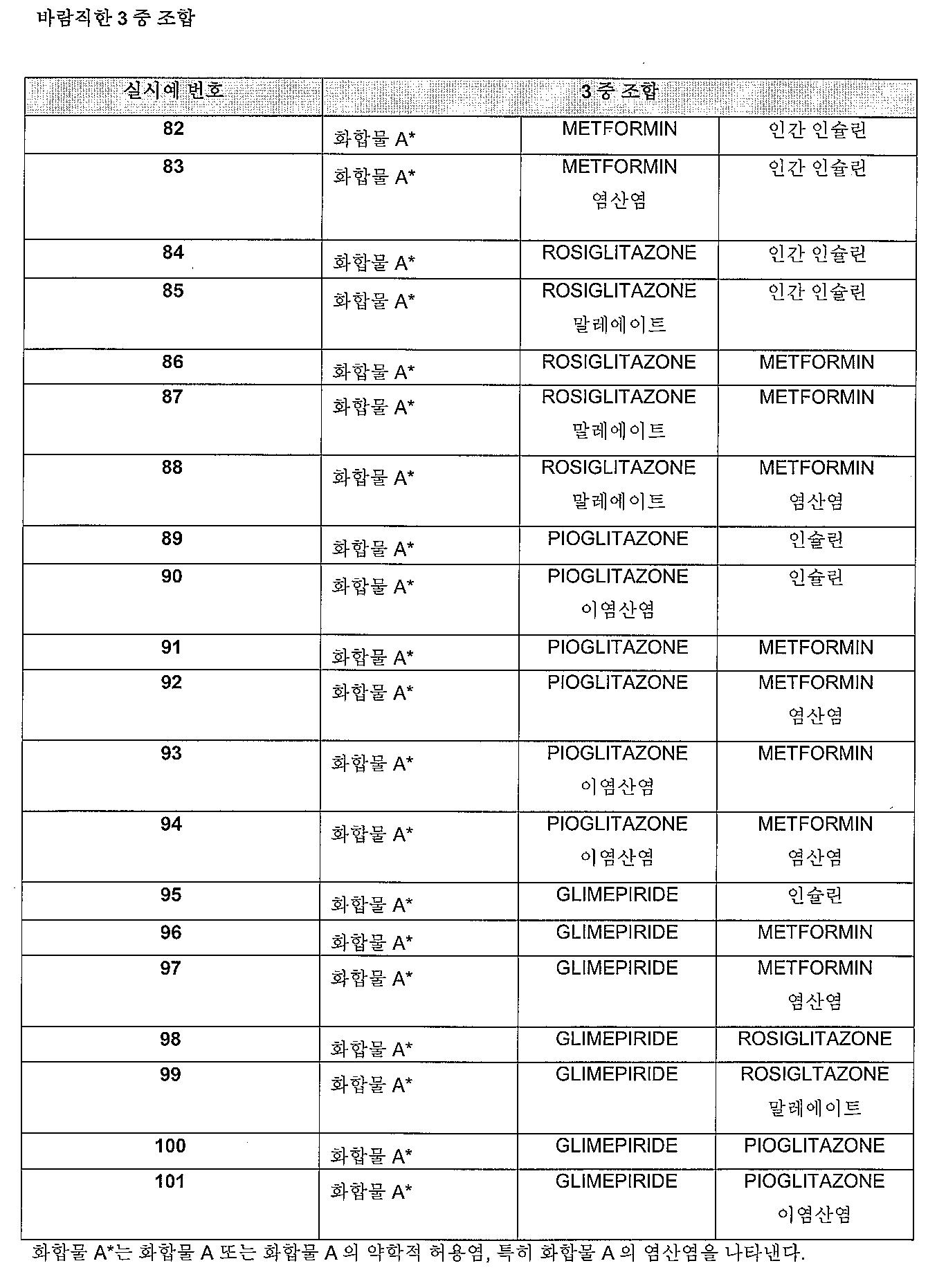 Figure 112009018277637-PCT00017