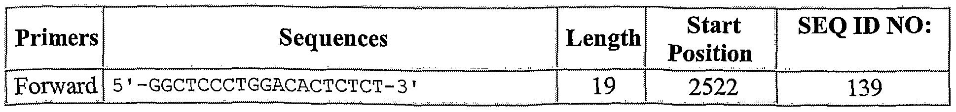 Figure imgf000226_0003