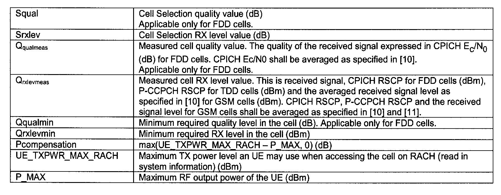 Figure PCTKR2009001269-appb-I000010