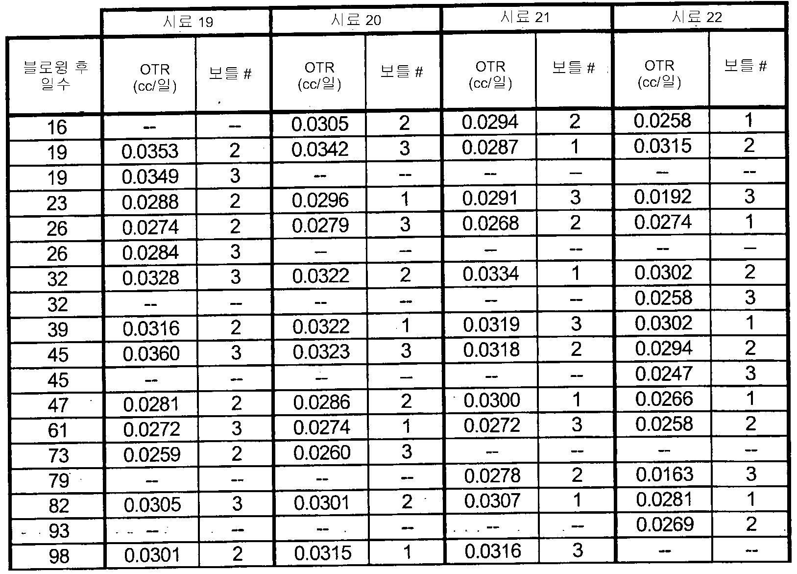 Figure 112007041122157-PCT00011