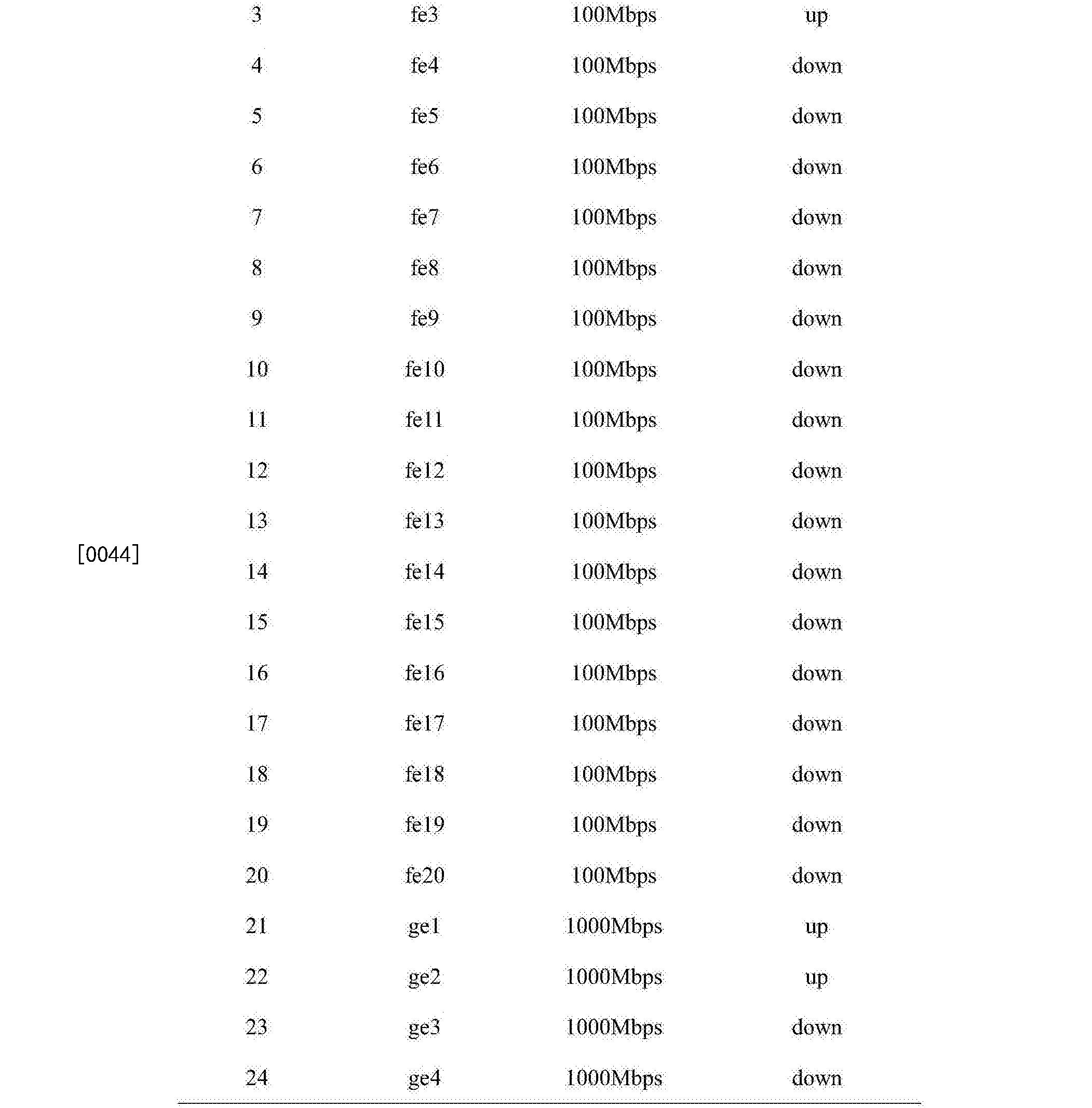 Figure CN108429637AD00071