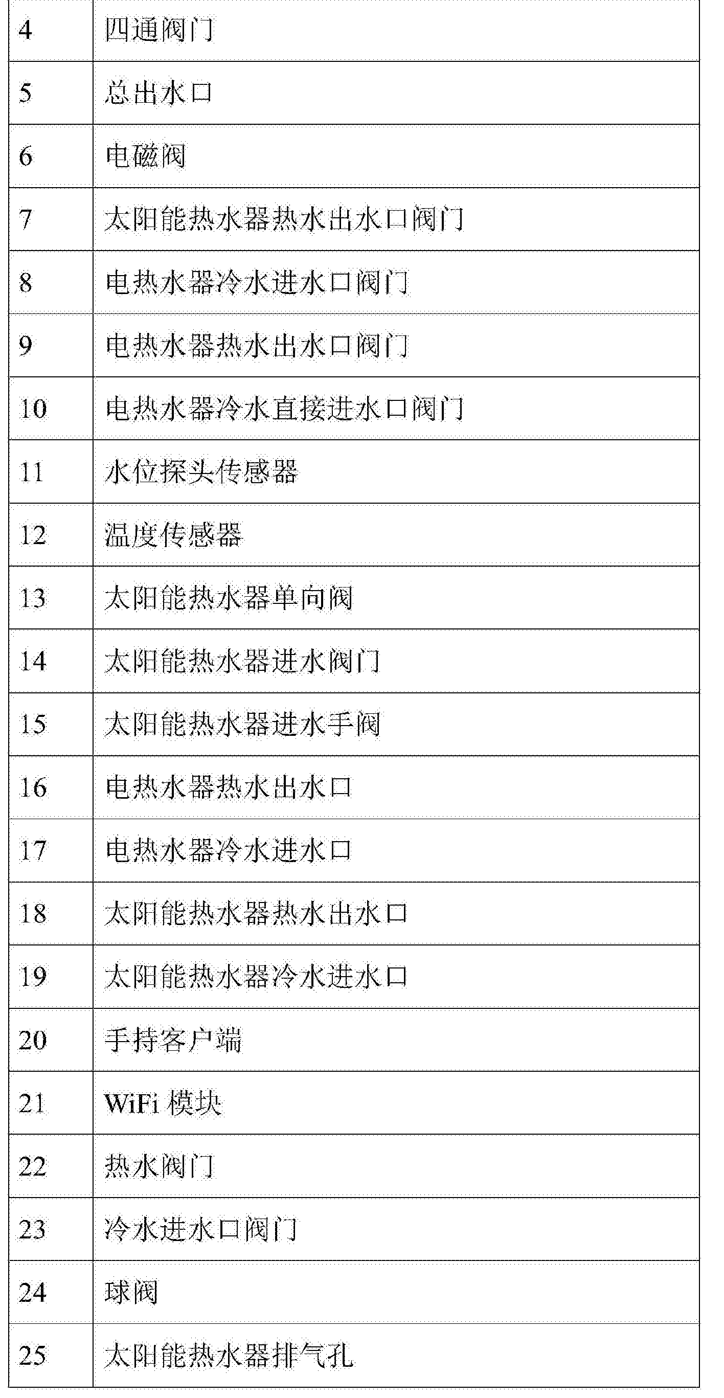 Figure CN205481839UD00071