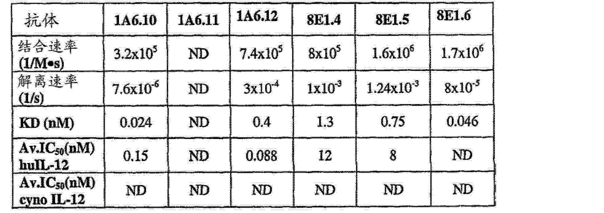 Figure CN103145838AD00902