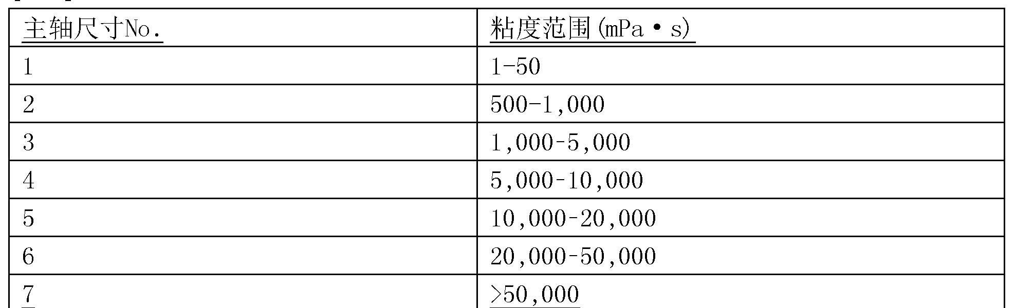 Figure CN106574018AD00331