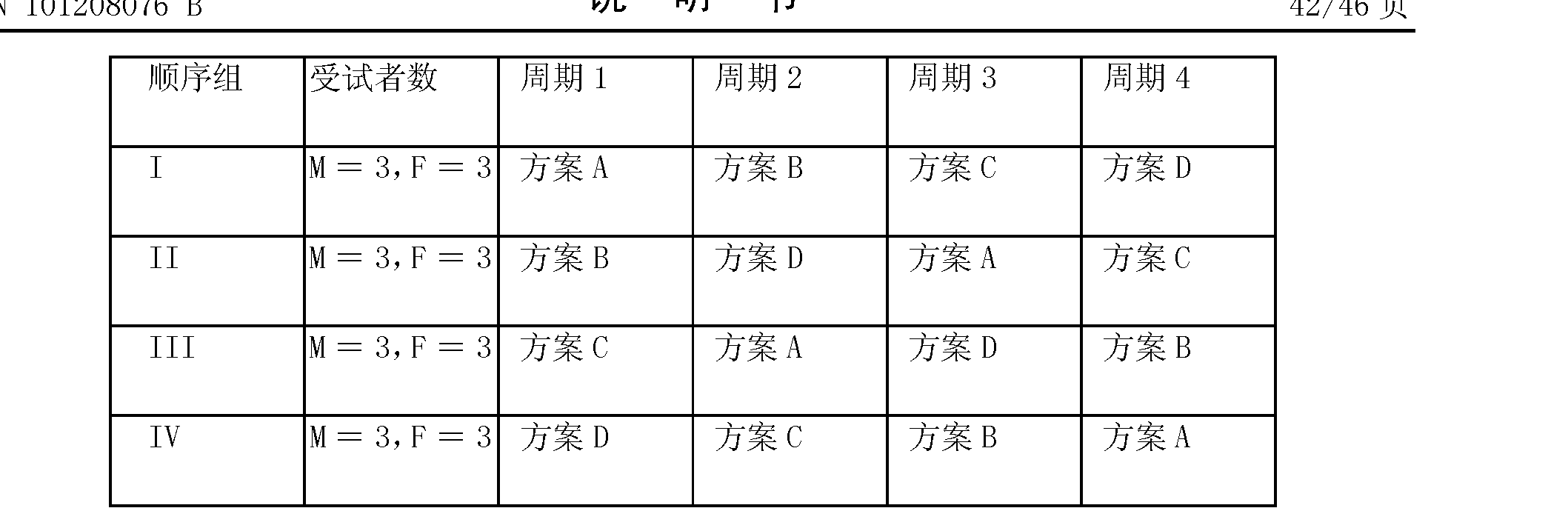 Figure CN101208076BD00451
