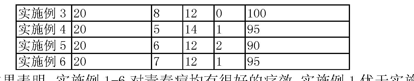 Figure CN102669598BD00061
