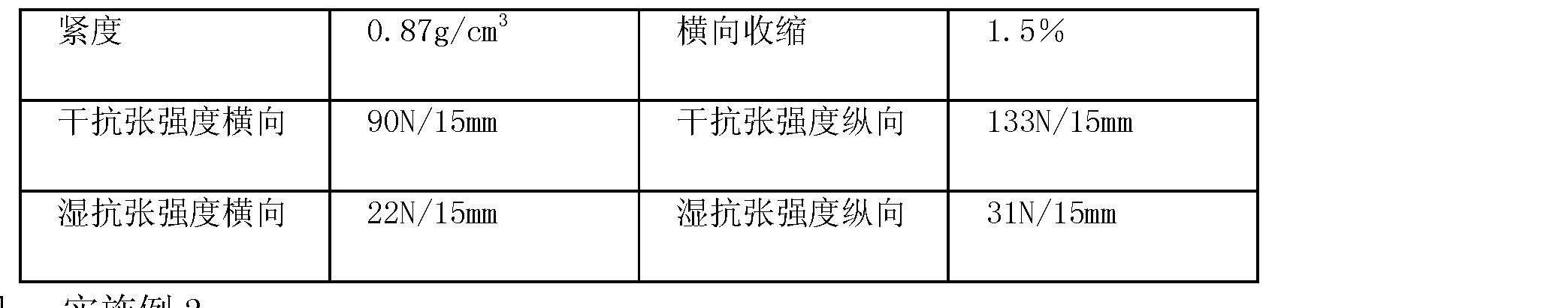 Figure CN101289824BD00062