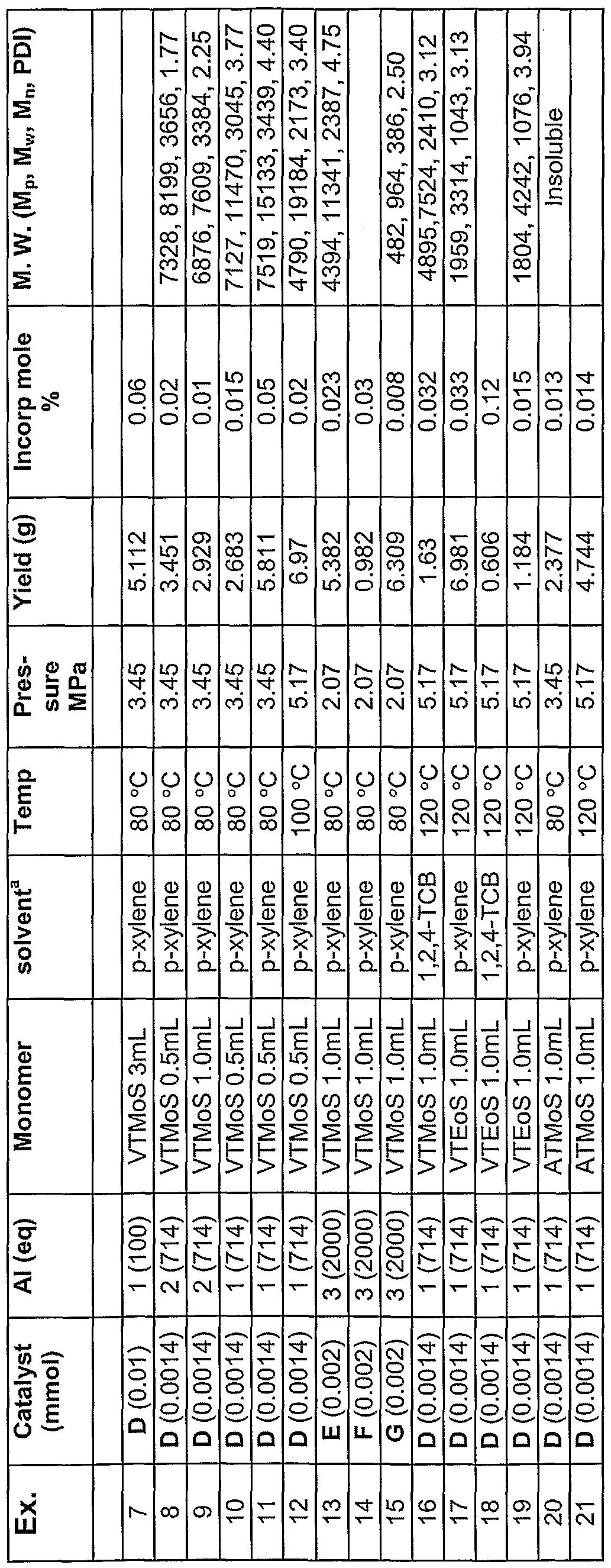 Kleinmünzen & Teilstücke Radient Usa 5x One Cent Ab 1959
