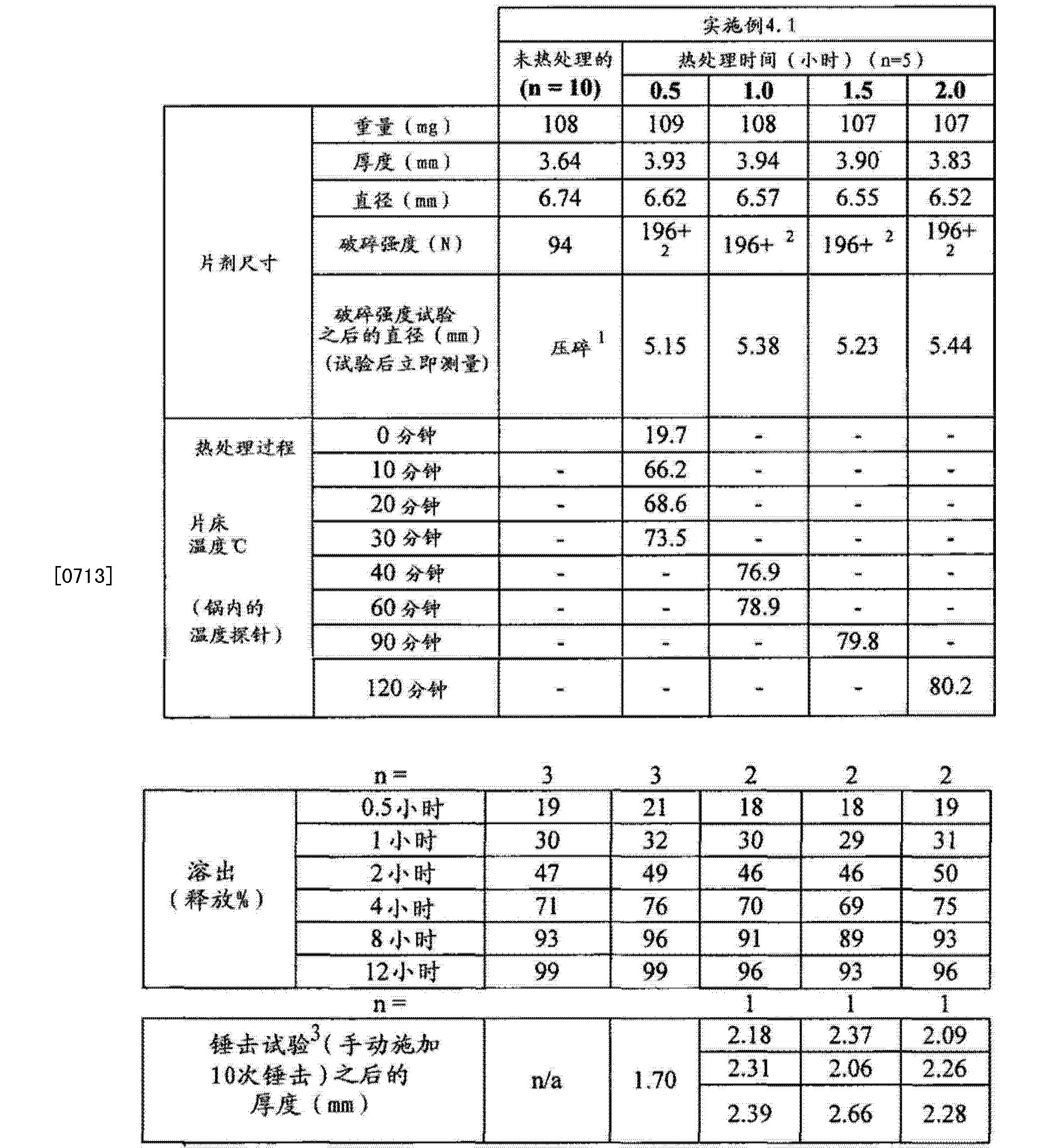Figure CN102657630BD00551