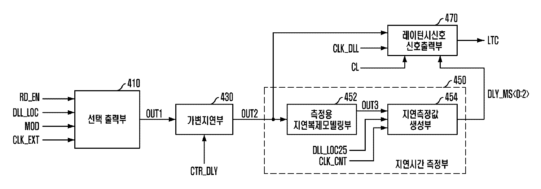 Figure R1020080137382