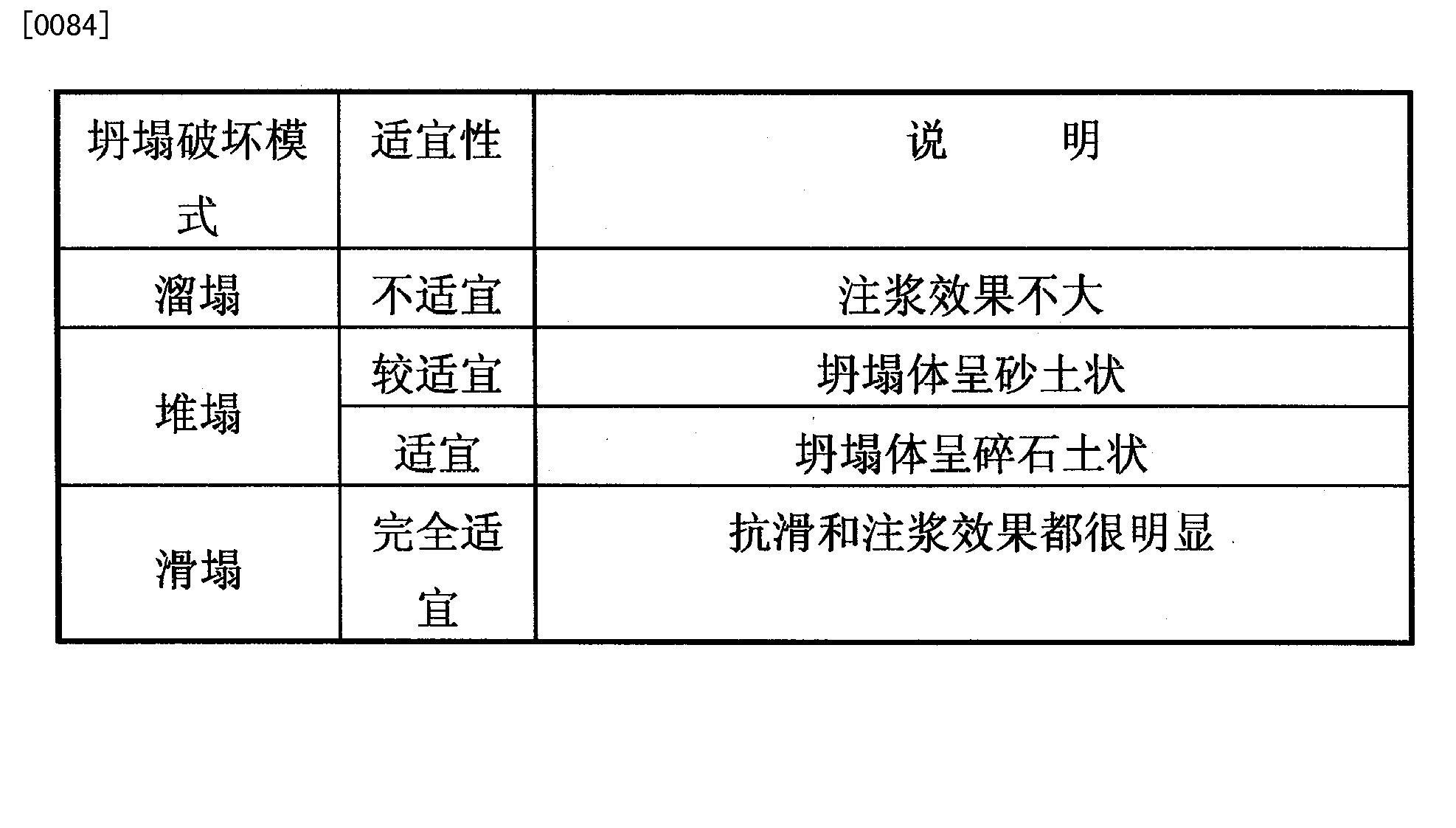 Figure CN103410161BD00082