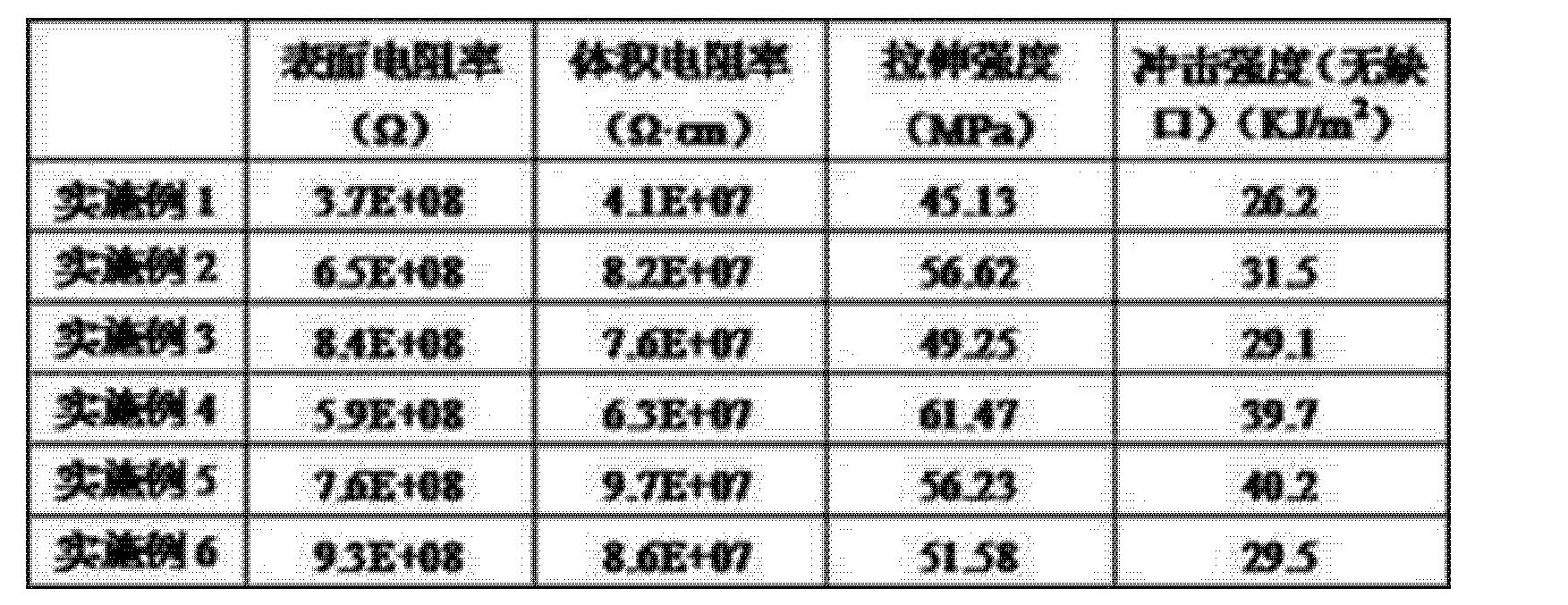 Figure CN103951940AD00071