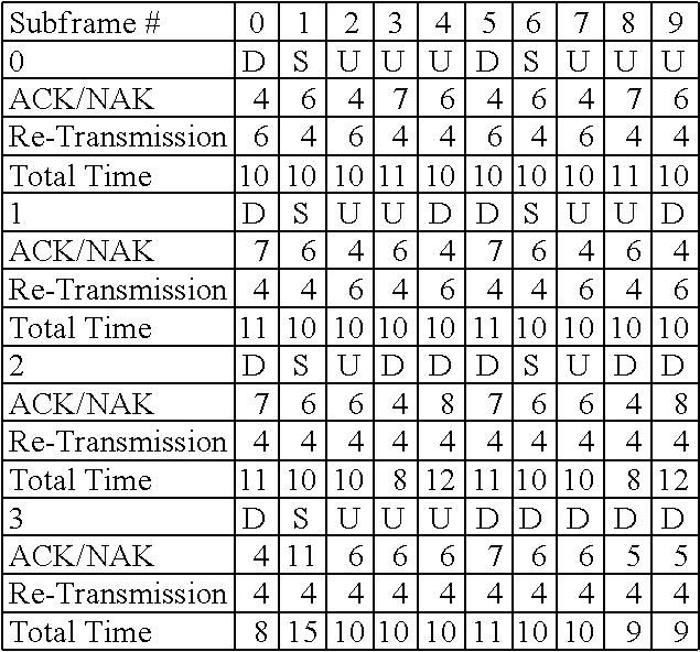 Figure US10455597-20191022-C00001