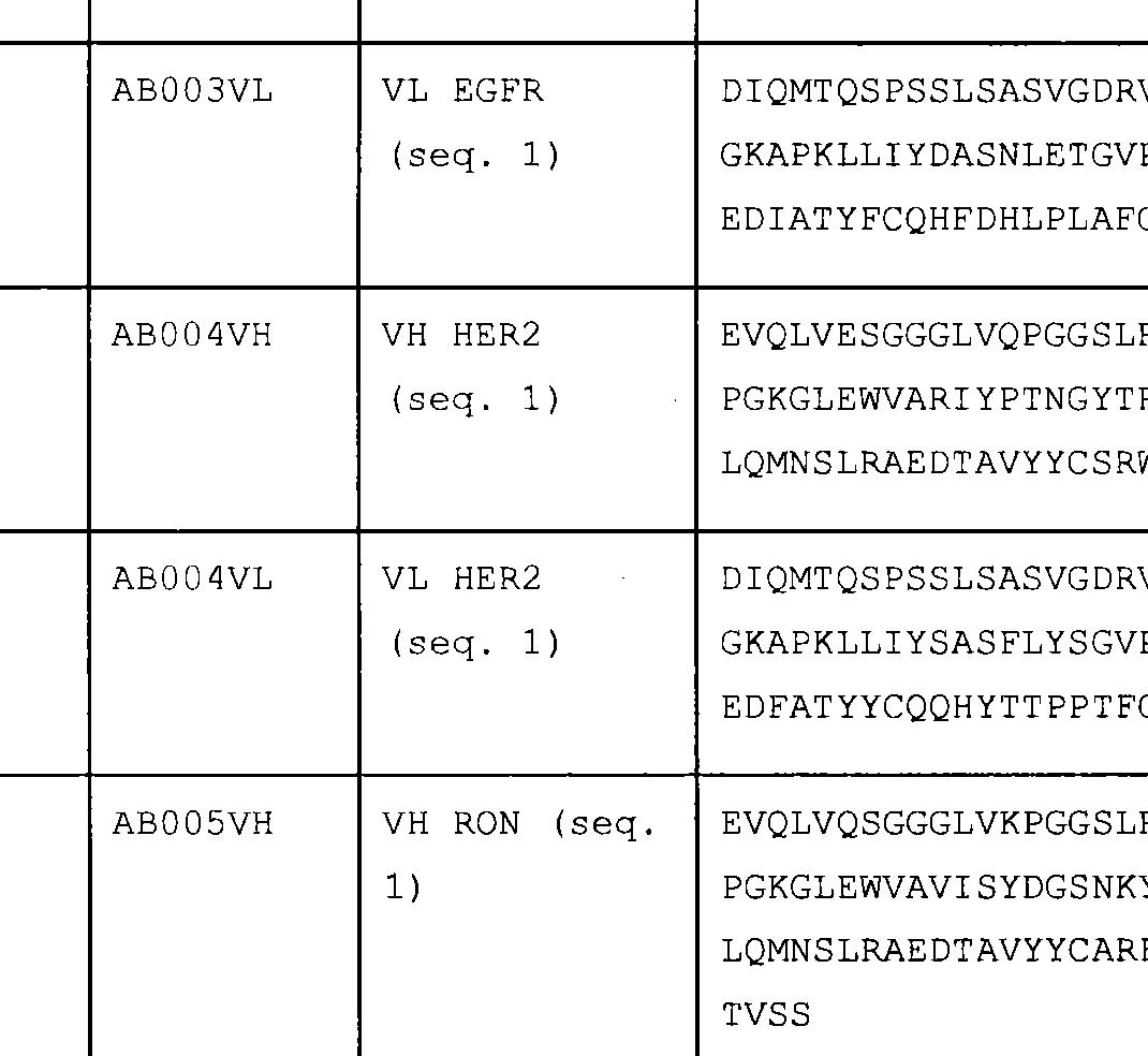Figure CN102076355BD00921