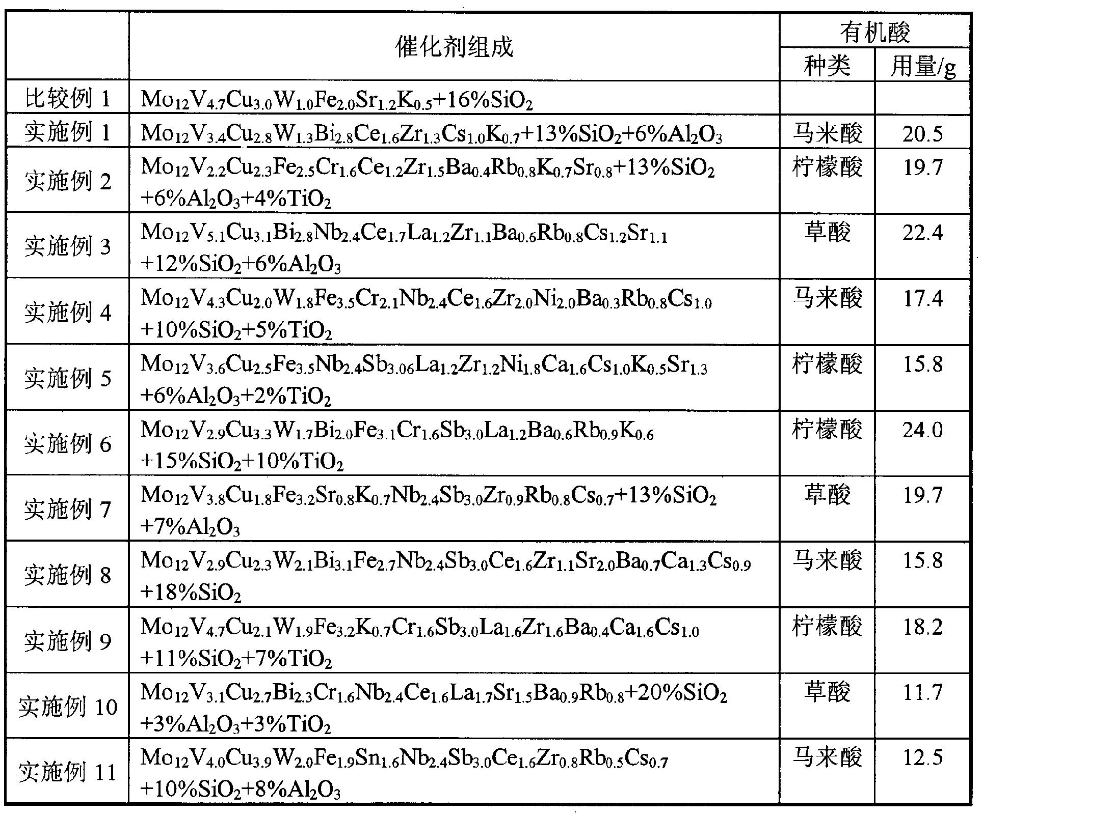 Figure CN102371158AD00061